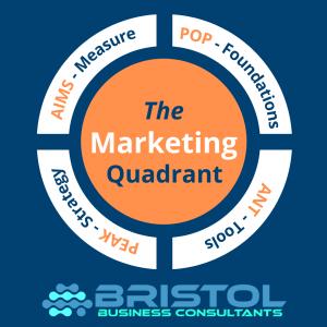 Bristol Marketing
